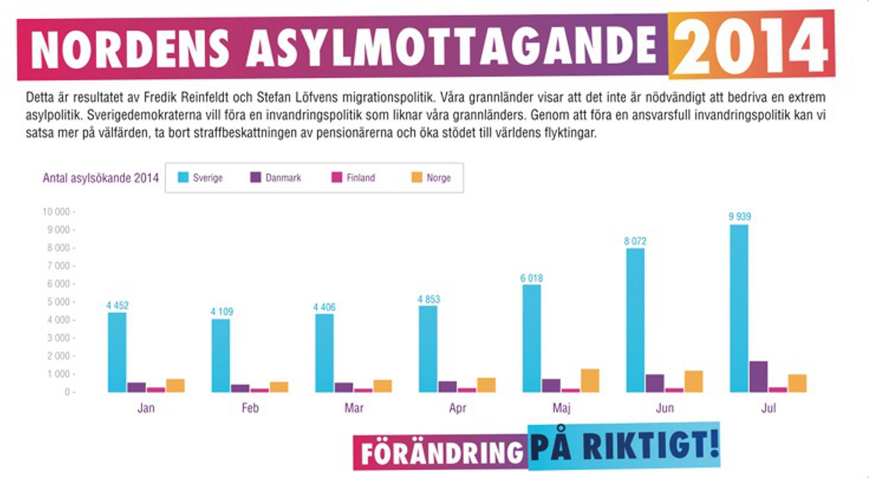nordens_asyl_2014