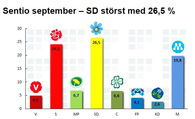Sentio_september